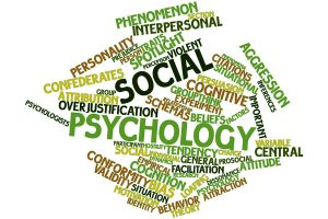 psychological word cloud